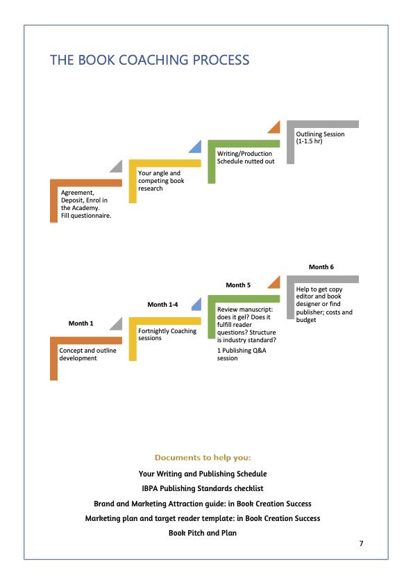 book coaching process